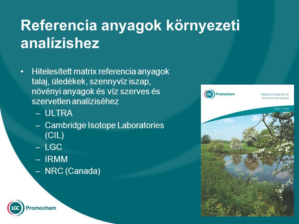 Referencia anyagok környezeti analízishez Hitelesített matrix referencia anyagok talaj, üledékek, szennyvíz iszap, növényi anyagok és víz szerves és szervetlen analíziséhez –ULTRA –Cambridge Isotope Laboratories (CIL) –LGC –IRMM –NRC (Canada)