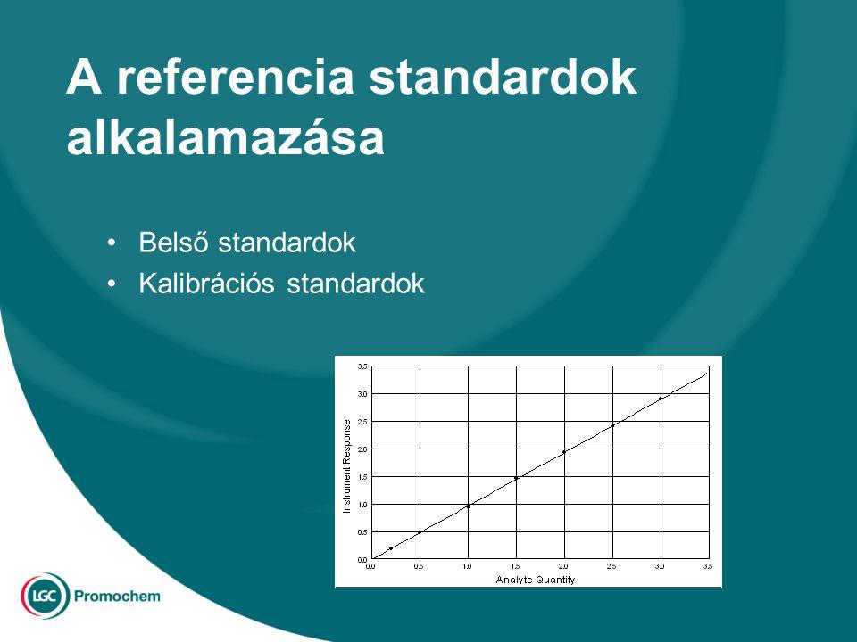 A referencia standardok alkalamazása Belső standardok Kalibrációs standardok