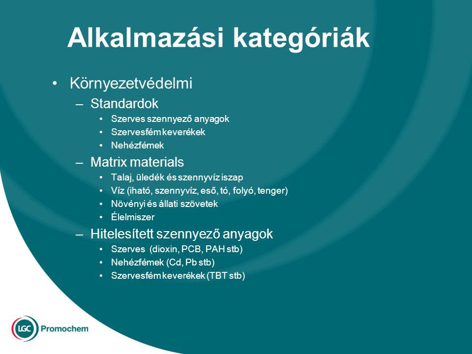Alkalmazási kategóriák Környezetvédelmi –Standardok Szerves szennyező anyagok Szervesfém keverékek Nehézfémek –Matrix materials Talaj, üledék és szennyvíz iszap Víz (iható, szennyvíz, eső, tó, folyó, tenger) Növényi és állati szövetek Élelmiszer –Hitelesített szennyező anyagok Szerves (dioxin, PCB, PAH stb) Nehézfémek (Cd, Pb stb) Szervesfém keverékek (TBT stb)