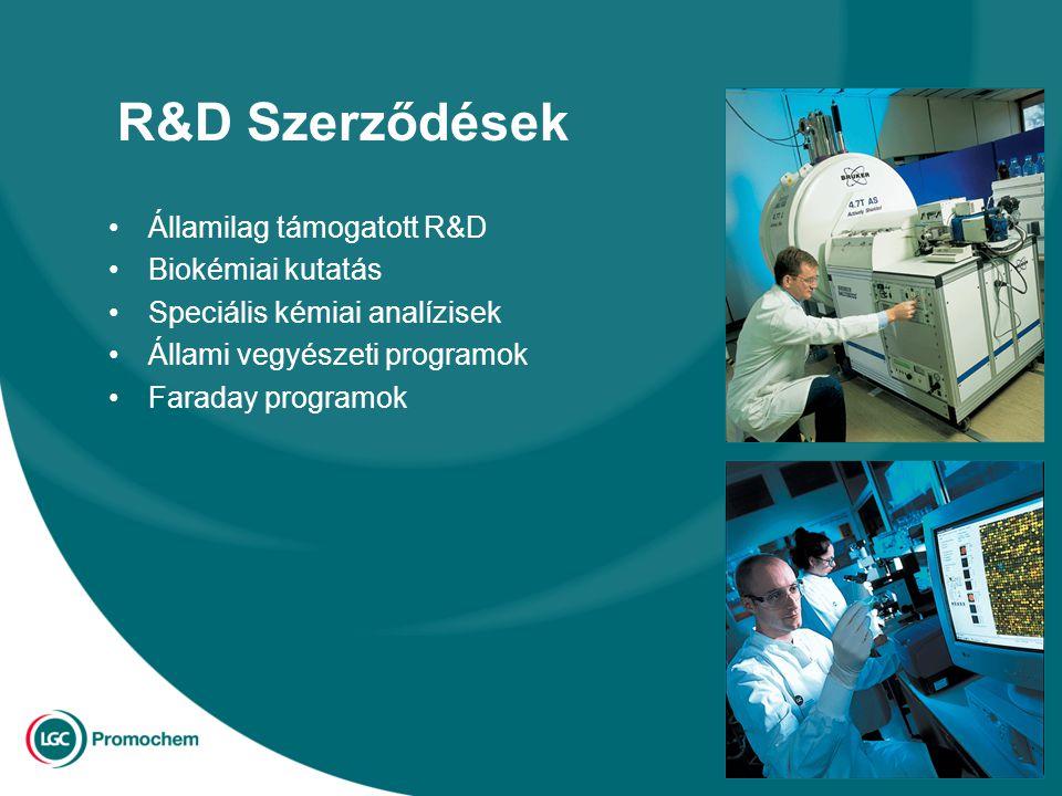 R&D Szerződések Államilag támogatott R&D Biokémiai kutatás Speciális kémiai analízisek Állami vegyészeti programok Faraday programok
