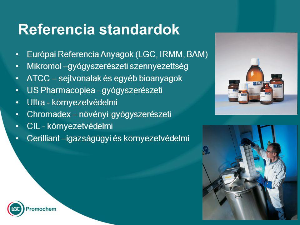 Referencia standardok Európai Referencia Anyagok (LGC, IRMM, BAM) Mikromol –gyógyszerészeti szennyezettség ATCC – sejtvonalak és egyéb bioanyagok US Pharmacopiea - gyógyszerészeti Ultra - környezetvédelmi Chromadex – növényi-gyógyszerészeti CIL - környezetvédelmi Cerilliant –igazságügyi és környezetvédelmi