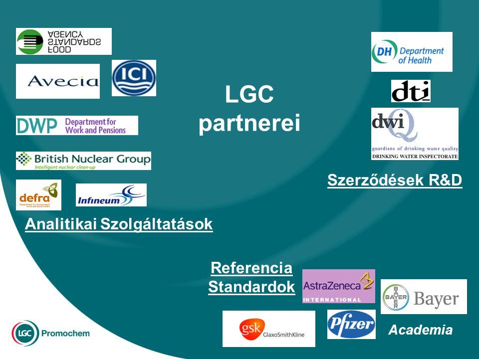 LGC partnerei Analitikai Szolgáltatások Szerződések R&D Academia Referencia Standardok