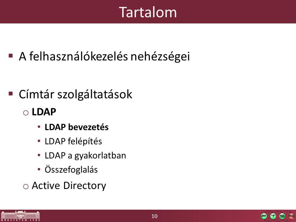 10 Tartalom  A felhasználókezelés nehézségei  Címtár szolgáltatások o LDAP LDAP bevezetés LDAP felépítés LDAP a gyakorlatban Összefoglalás o Active