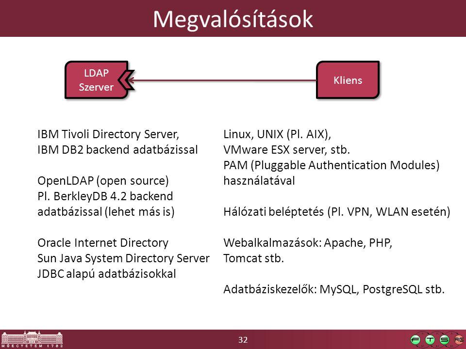 32 Megvalósítások LDAP Szerver LDAP Szerver Kliens IBM Tivoli Directory Server, IBM DB2 backend adatbázissal OpenLDAP (open source) Pl. BerkleyDB 4.2