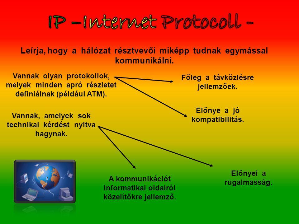 Leírja, hogy a hálózat résztvevői miképp tudnak egymással kommunikálni.