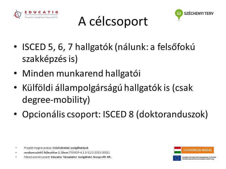 A célcsoport ISCED 5, 6, 7 hallgatók (nálunk: a felsőfokú szakképzés is) Minden munkarend hallgatói Külföldi állampolgárságú hallgatók is (csak degree-mobility) Opcionális csoport: ISCED 8 (doktoranduszok) Projekt megnevezése: Felsőoktatási szolgáltatások rendszerszintű fejlesztése 2.