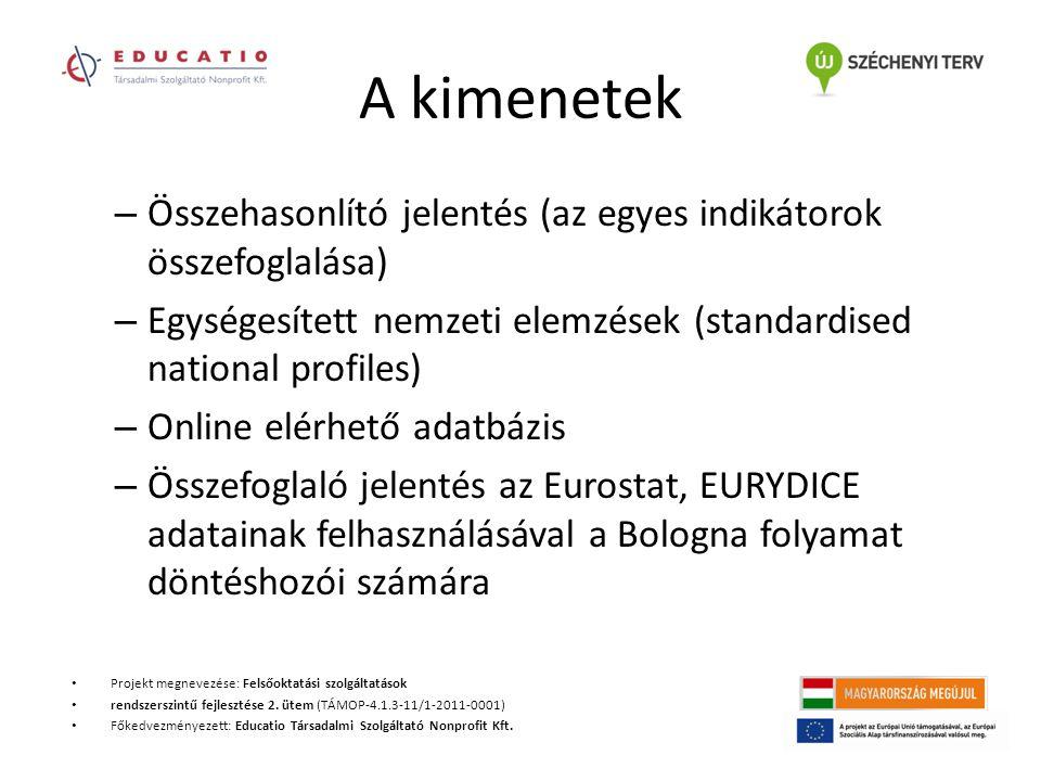 A kimenetek – Összehasonlító jelentés (az egyes indikátorok összefoglalása) – Egységesített nemzeti elemzések (standardised national profiles) – Online elérhető adatbázis – Összefoglaló jelentés az Eurostat, EURYDICE adatainak felhasználásával a Bologna folyamat döntéshozói számára Projekt megnevezése: Felsőoktatási szolgáltatások rendszerszintű fejlesztése 2.
