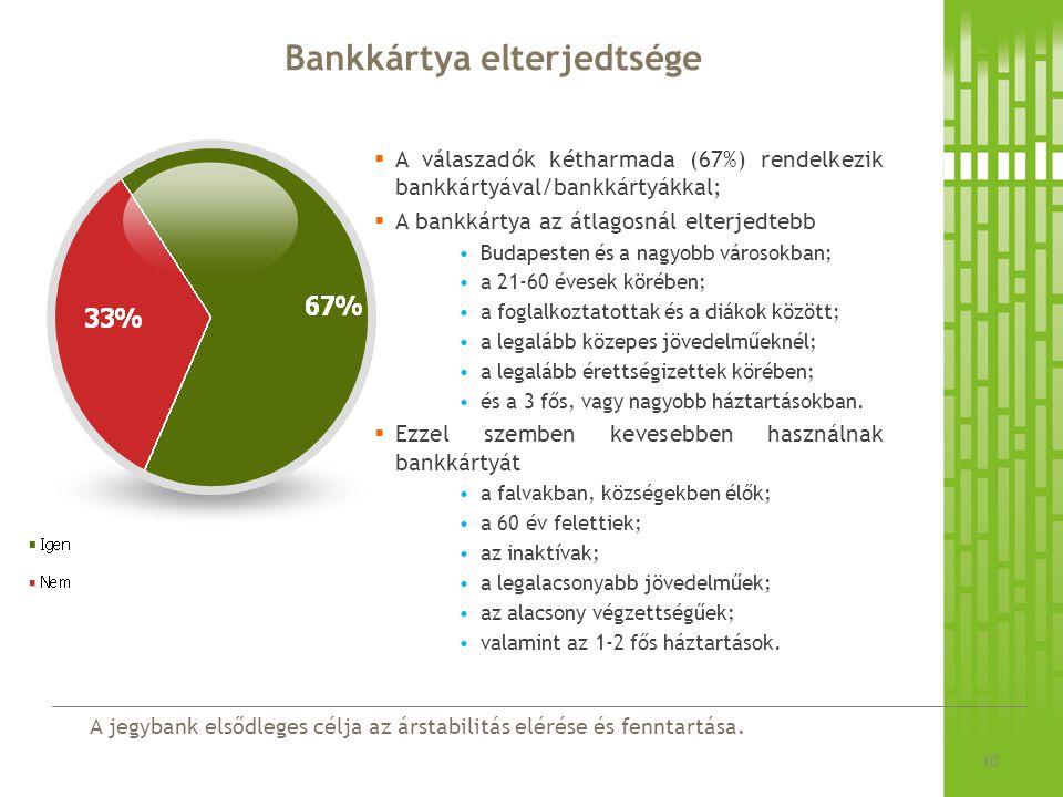 A jegybank elsődleges célja az árstabilitás elérése és fenntartása. Bankkártya elterjedtsége 10  A válaszadók kétharmada (67%) rendelkezik bankkártyá