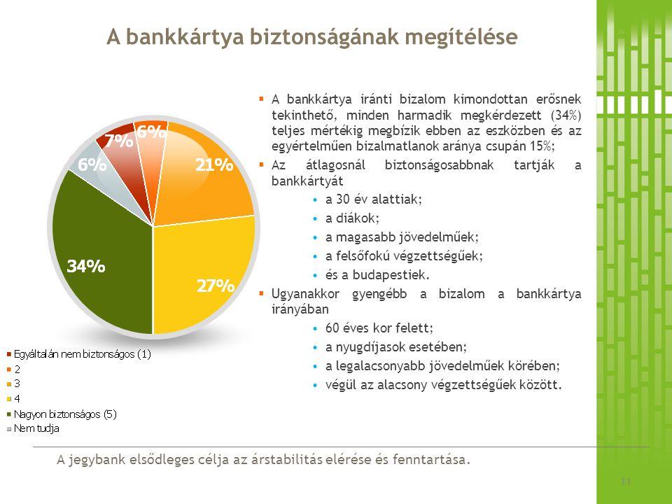 A jegybank elsődleges célja az árstabilitás elérése és fenntartása. A bankkártya biztonságának megítélése 11  A bankkártya iránti bizalom kimondottan