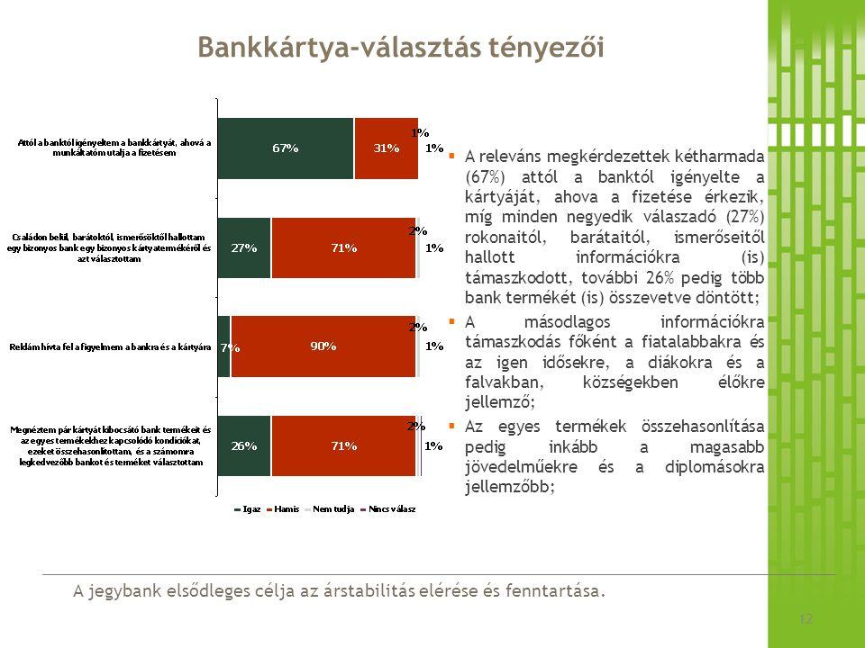 A jegybank elsődleges célja az árstabilitás elérése és fenntartása. Bankkártya-választás tényezői 12  A releváns megkérdezettek kétharmada (67%) attó