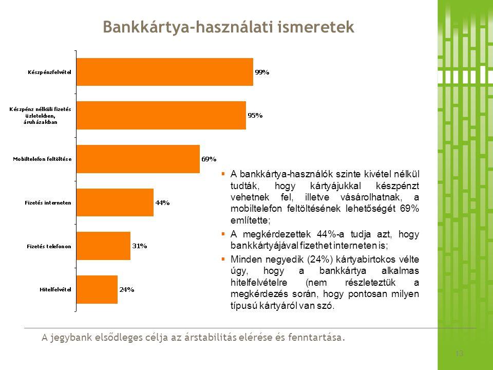 A jegybank elsődleges célja az árstabilitás elérése és fenntartása. Bankkártya-használati ismeretek 13  A bankkártya-használók szinte kivétel nélkül