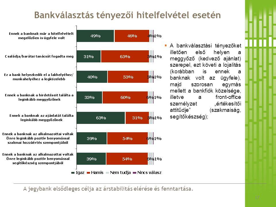 A jegybank elsődleges célja az árstabilitás elérése és fenntartása. Bankválasztás tényezői hitelfelvétel esetén 17  A bankválasztási tényezőket illet