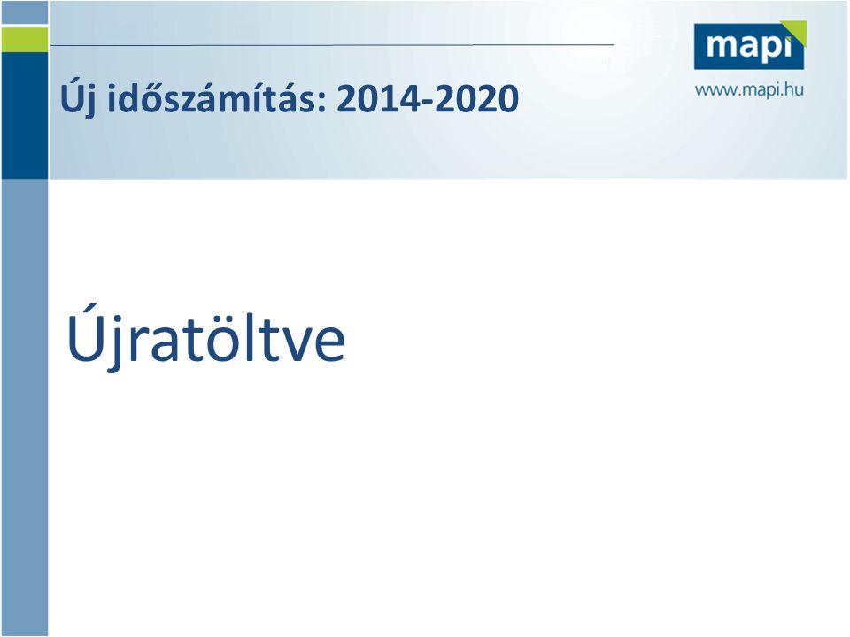 Újratöltve Új időszámítás: 2014-2020