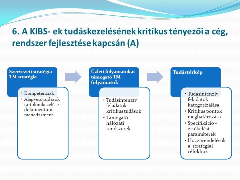 6. A KIBS- ek tudáskezelésének kritikus tényezői a cég, rendszer fejlesztése kapcsán (A) Szervezeti stratégia - TM stratégia Kompetenciák Alapvető tud