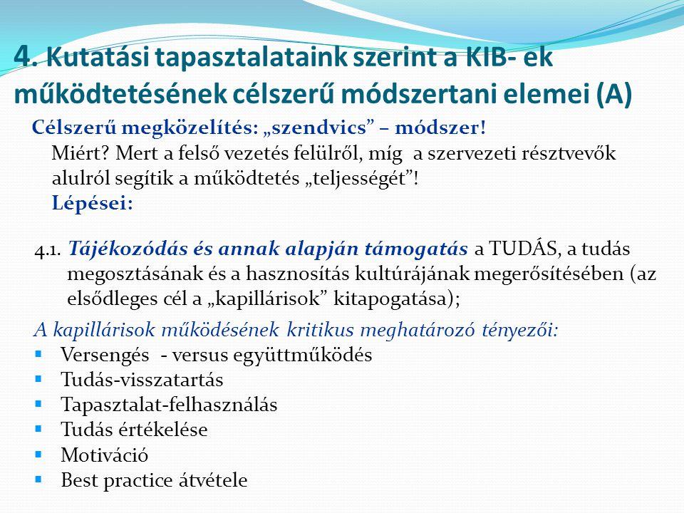 """4. Kutatási tapasztalataink szerint a KIB- ek működtetésének célszerű módszertani elemei (A) Célszerű megközelítés: """"szendvics"""" – módszer! Miért? Mert"""