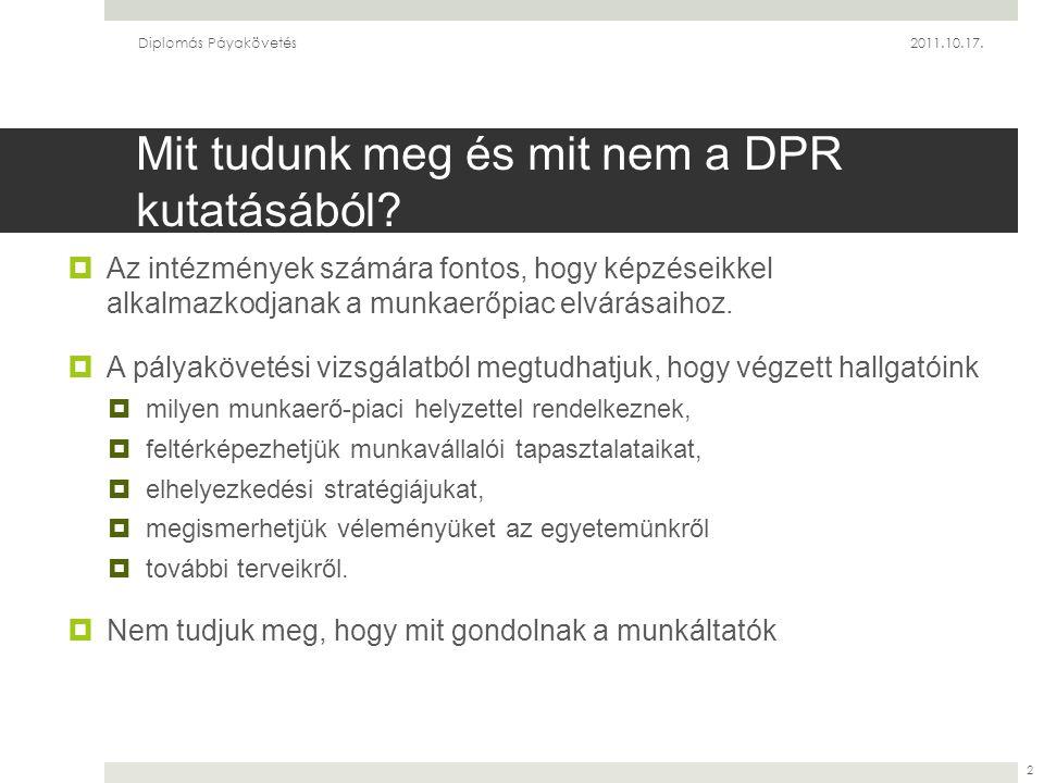 Mit tudunk meg és mit nem a DPR kutatásából.
