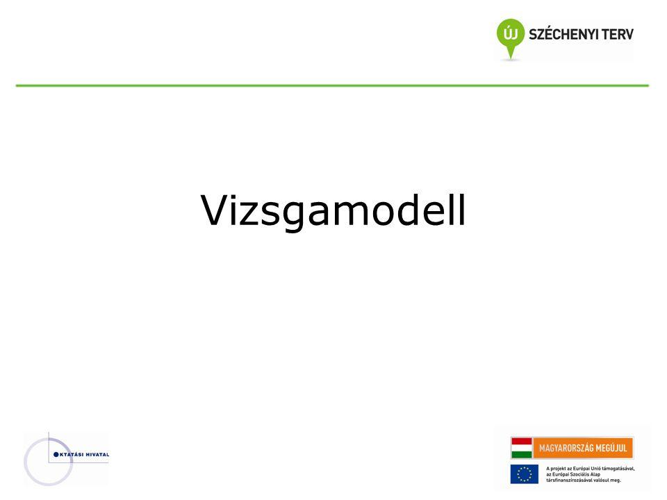 Vizsgamodell