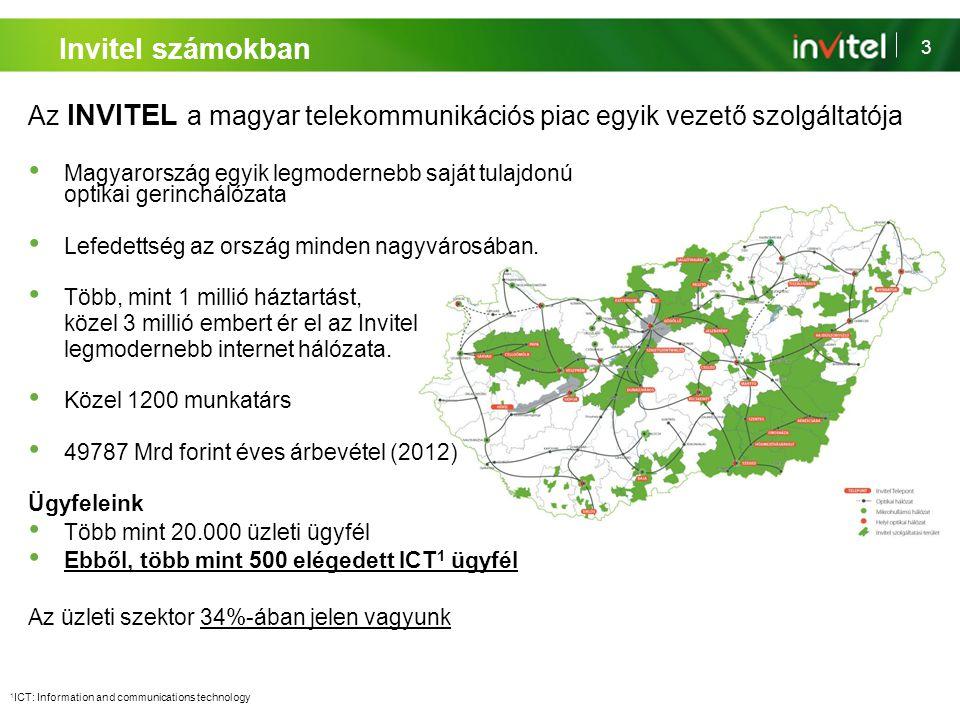 3 3 Magyarország egyik legmodernebb saját tulajdonú optikai gerinchálózata Lefedettség az ország minden nagyvárosában. Több, mint 1 millió háztartást,