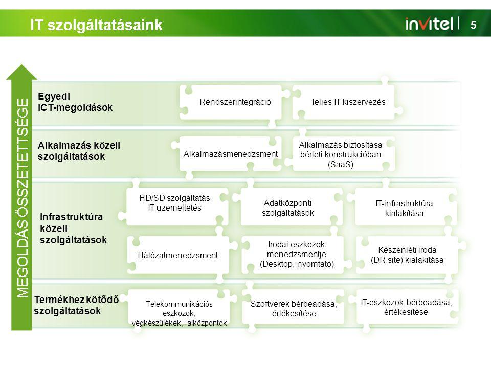 5 IT szolgáltatásaink Egyedi ICT-megoldások Alkalmazás közeli szolgáltatások Infrastruktúra közeli szolgáltatások Termékhez kötődő szolgáltatások Rend
