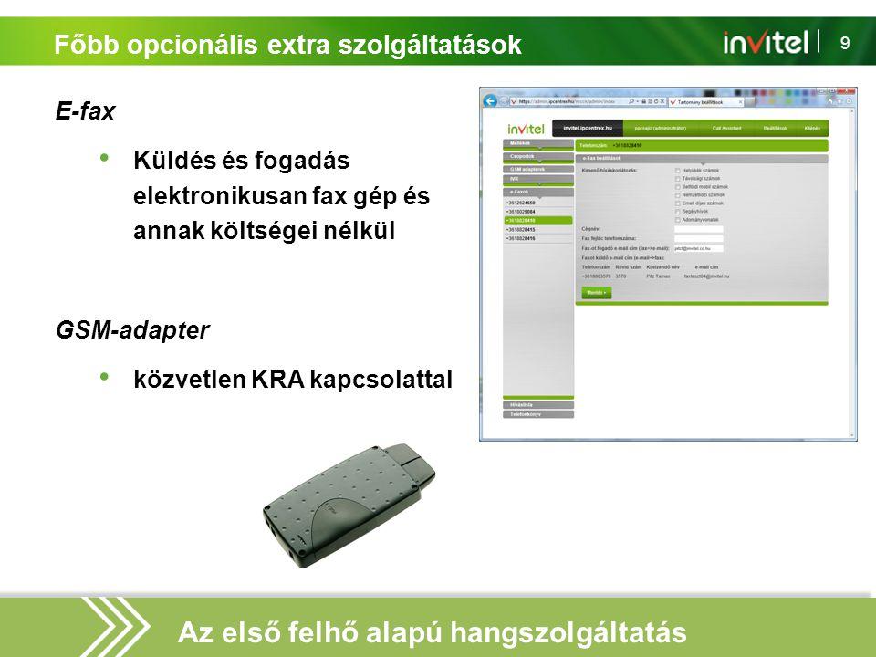 9 Főbb opcionális extra szolgáltatások E-fax Küldés és fogadás elektronikusan fax gép és annak költségei nélkül GSM-adapter közvetlen KRA kapcsolattal