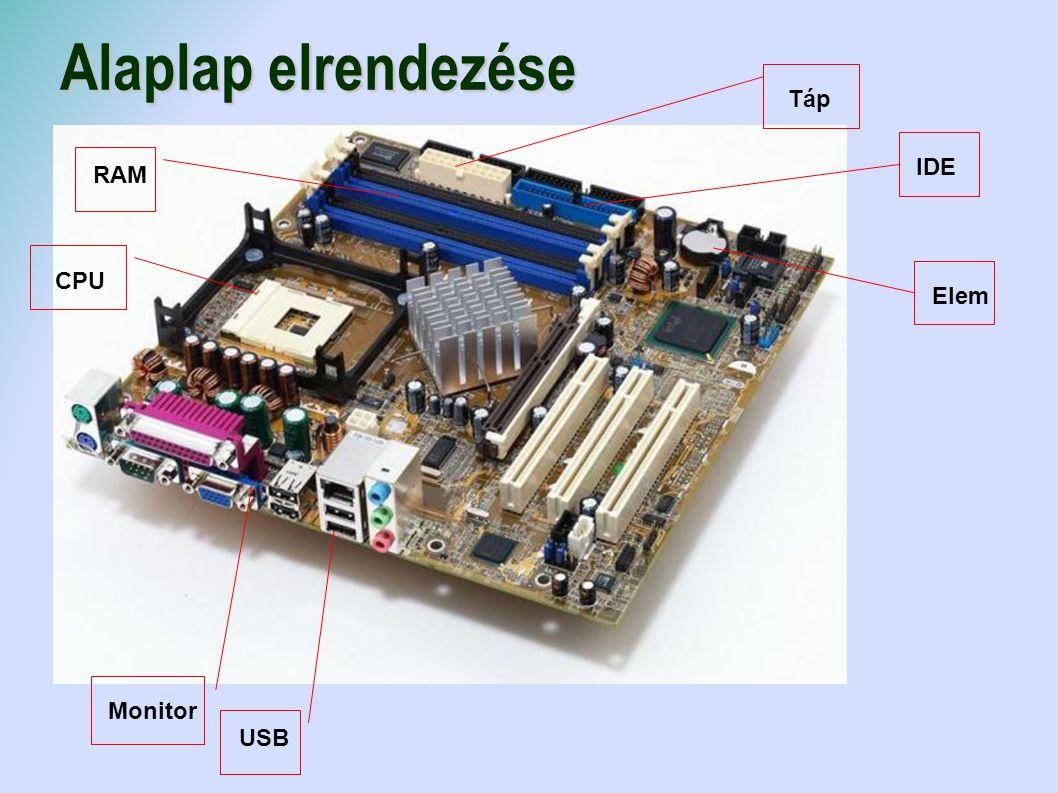 CPU USB RAM IDE Táp Alaplap elrendezése Monitor Elem