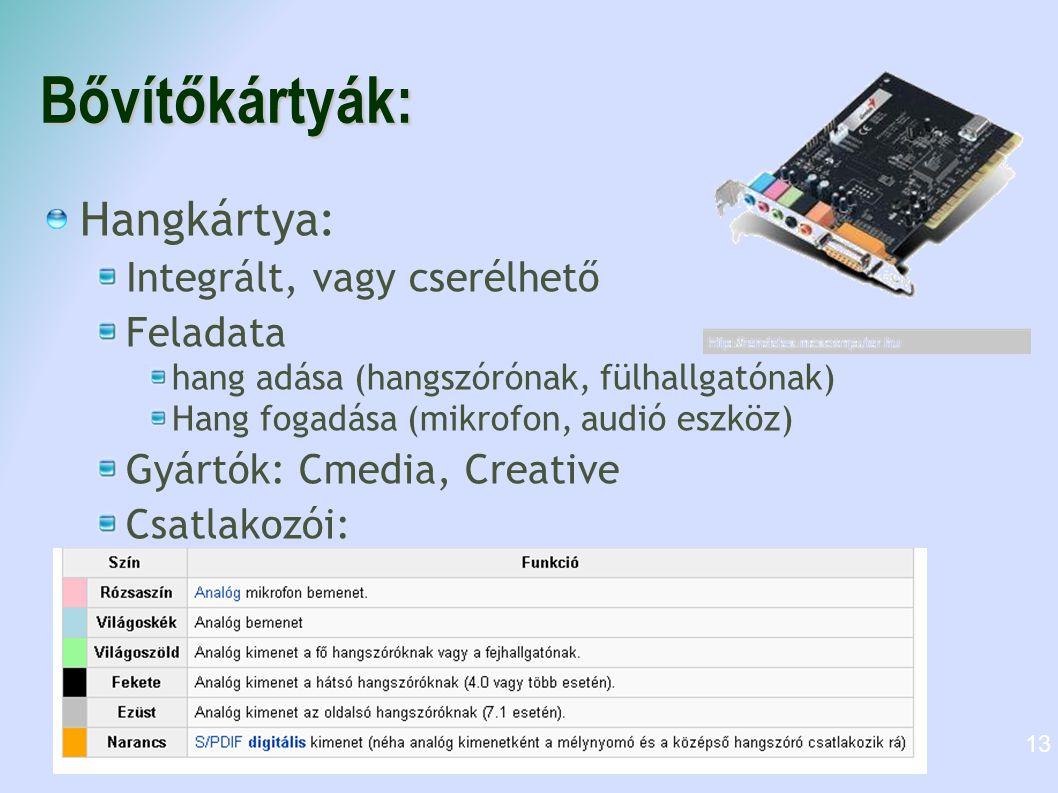 Bővítőkártyák: Hangkártya: Integrált, vagy cserélhető Feladata hang adása (hangszórónak, fülhallgatónak) Hang fogadása (mikrofon, audió eszköz) Gyártó