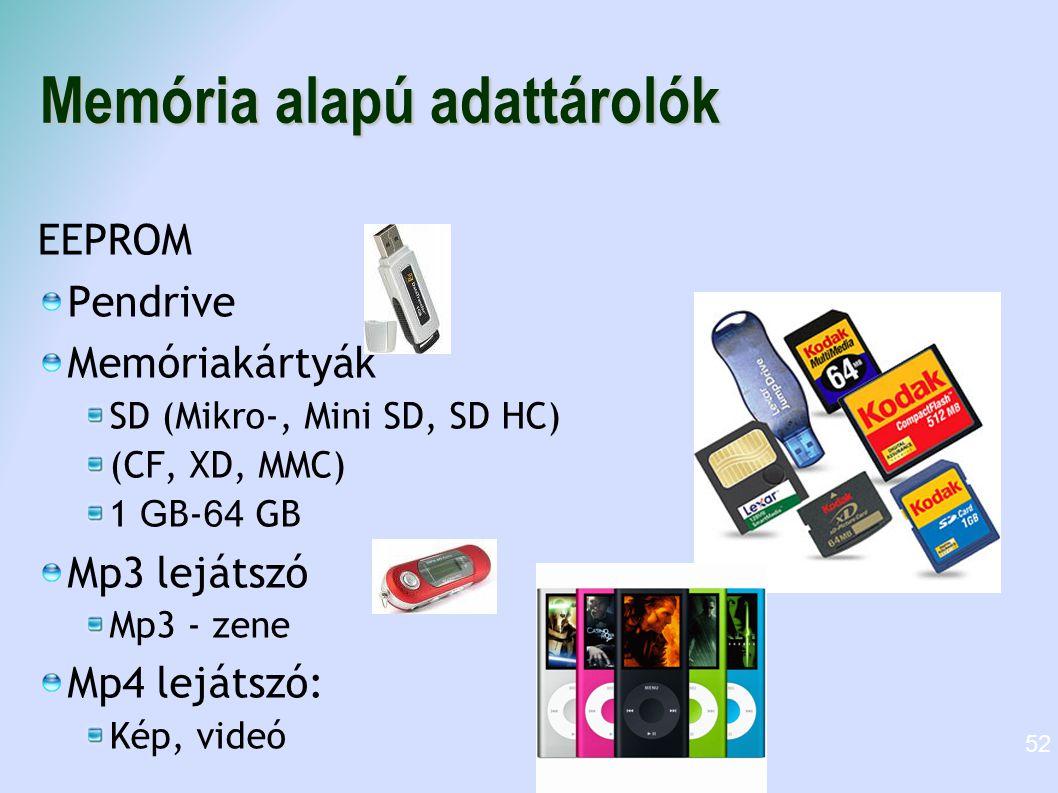 Memória alapú adattárolók EEPROM Pendrive Memóriakártyák SD (Mikro-, Mini SD, SD HC) (CF, XD, MMC) 1 G B- 64 GB Mp3 lejátszó Mp3 - zene Mp4 lejátszó: