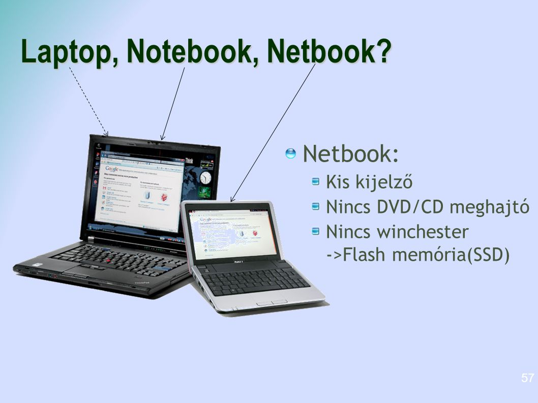 Laptop, Notebook, Netbook.