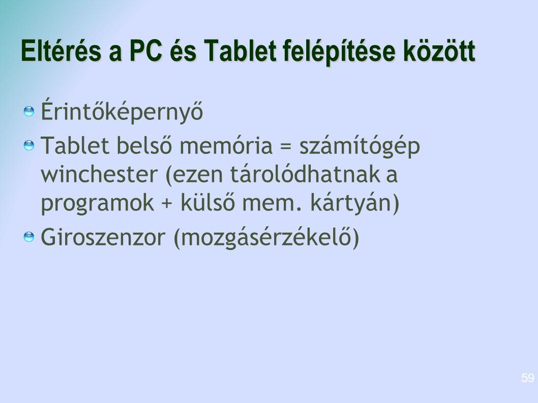 Eltérés a PC és Tablet felépítése között Érintőképernyő Tablet belső memória = számítógép winchester (ezen tárolódhatnak a programok + külső mem. kárt