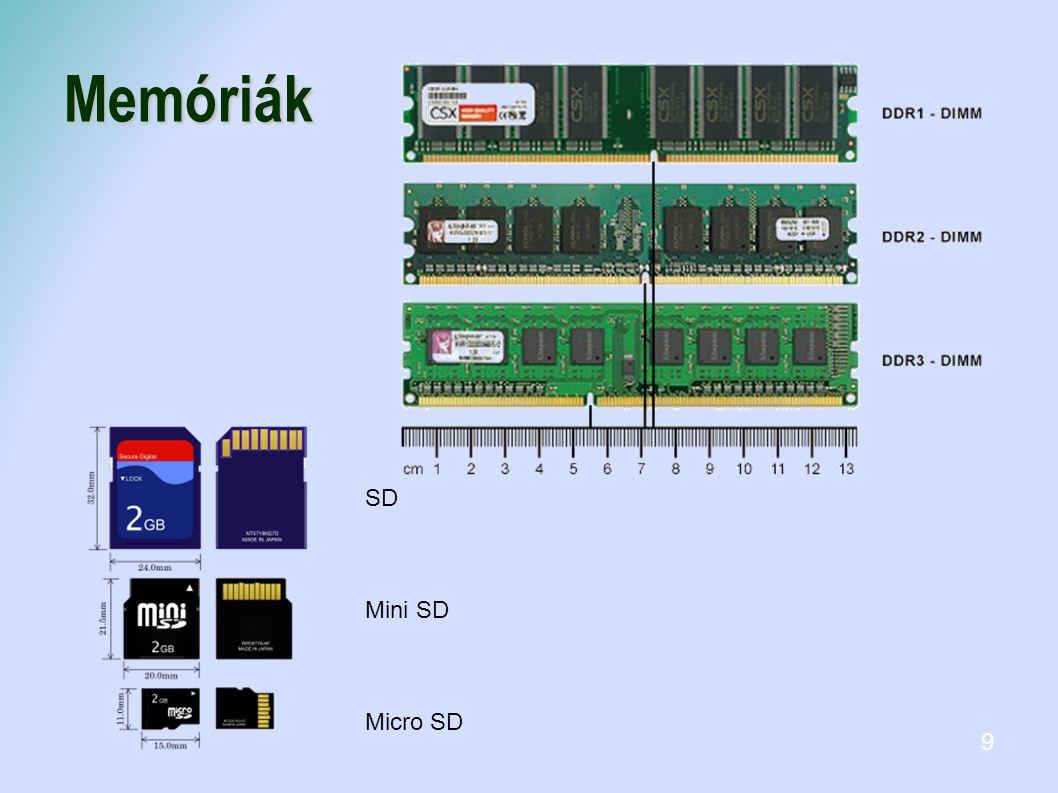 Memóriák 9 SD Mini SD Micro SD