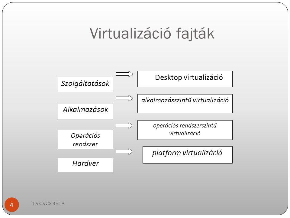 Virtualizáció fajták TAKÁCS BÉLA 4 Szolgáltatások Alkalmazások Operációs rendszer Hardver platform virtualizáció operációs rendszerszintű virtualizáci