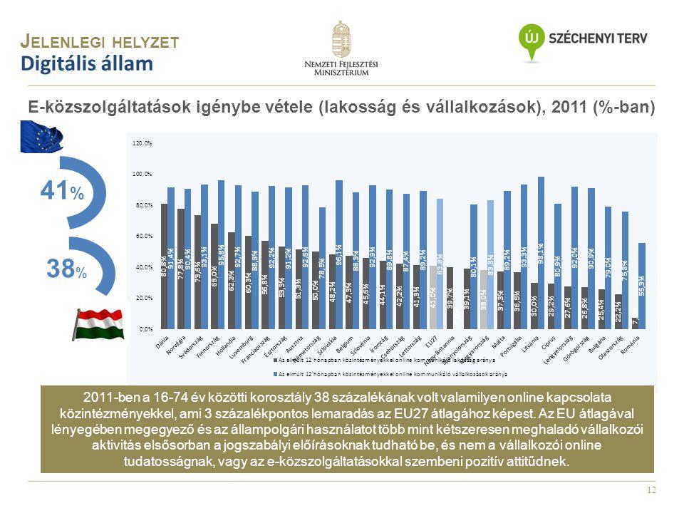 12 E-közszolgáltatások igénybe vétele (lakosság és vállalkozások), 2011 (%-ban) 2011-ben a 16-74 év közötti korosztály 38 százalékának volt valamilyen
