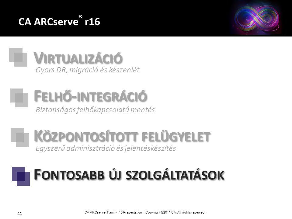CA ARCserve ® Family r16 Presentation Copyright ©2011 CA. All rights reserved. CA ARCserve ® r16 11 F ONTOSABB ÚJ SZOLGÁLTATÁSOK K ÖZPONTOSÍTOTT FELÜG