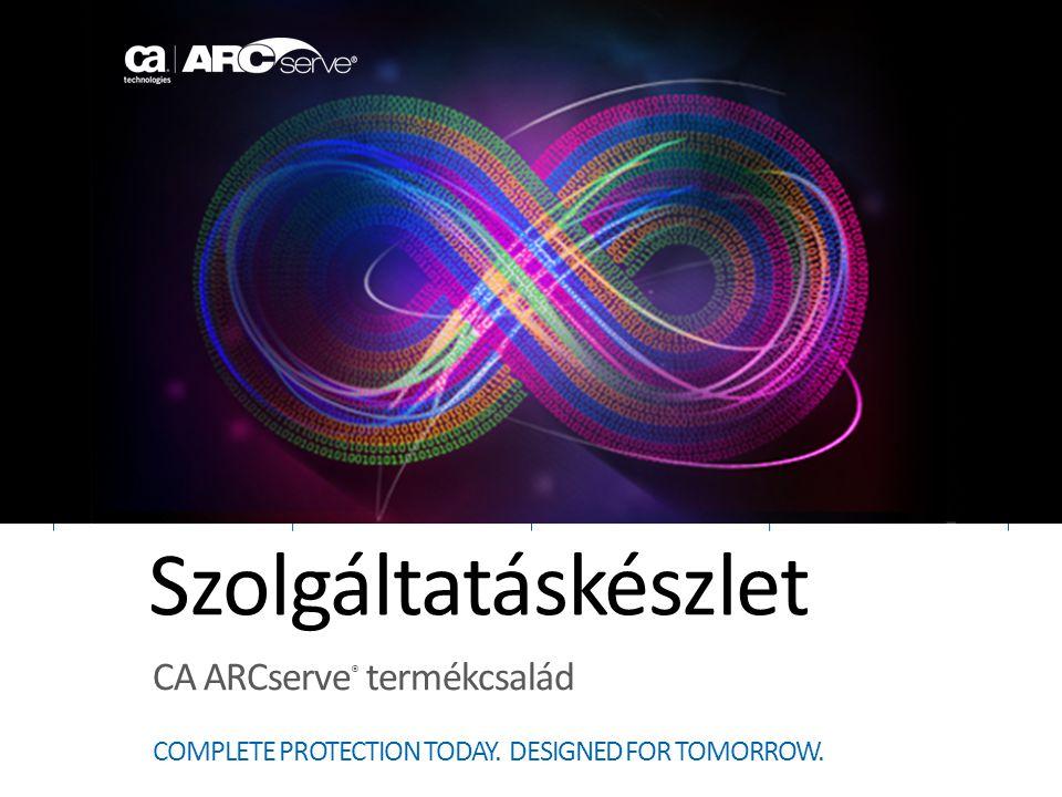 Szolgáltatáskészlet COMPLETE PROTECTION TODAY. DESIGNED FOR TOMORROW. CA ARCserve ® termékcsalád