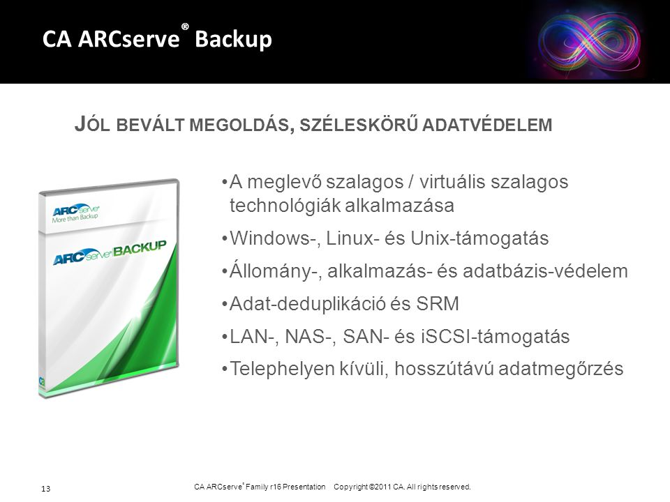 CA ARCserve ® Family r16 Presentation Copyright ©2011 CA. All rights reserved. 13 CA ARCserve ® Backup A meglevő szalagos / virtuális szalagos technol