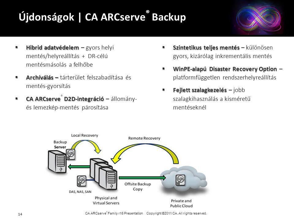 CA ARCserve ® Family r16 Presentation Copyright ©2011 CA. All rights reserved. 14  Hibrid adatvédelem  Hibrid adatvédelem – gyors helyi mentés/helyr