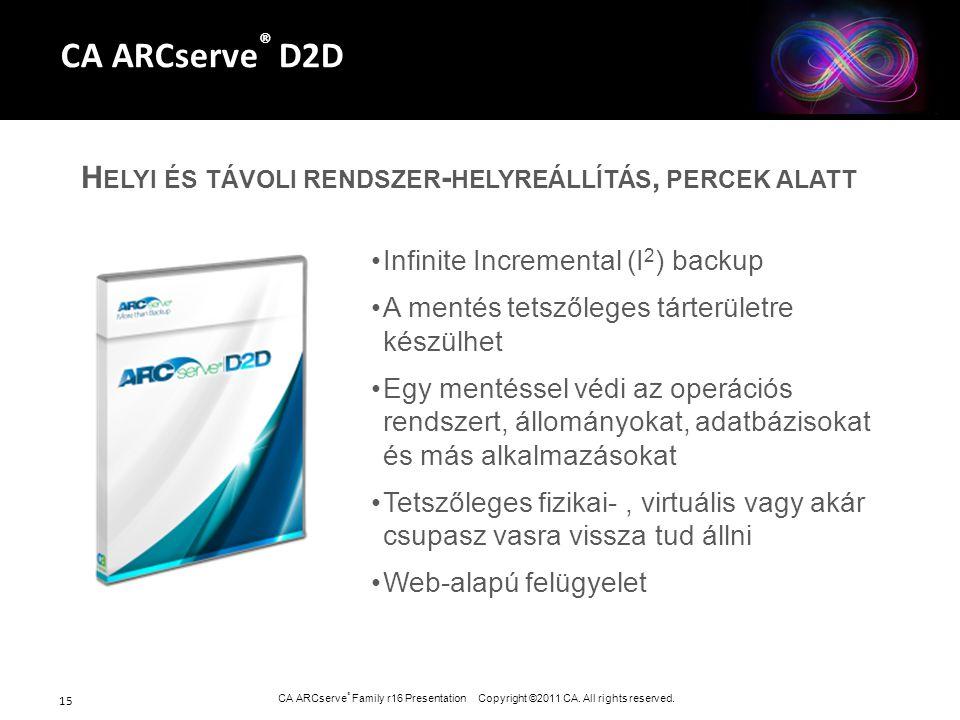 CA ARCserve ® Family r16 Presentation Copyright ©2011 CA. All rights reserved. 15 CA ARCserve ® D2D Infinite Incremental (I 2 ) backup A mentés tetsző