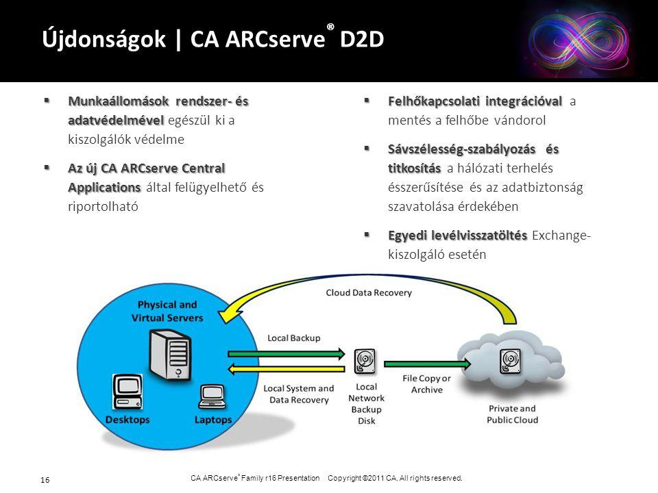 CA ARCserve ® Family r16 Presentation Copyright ©2011 CA. All rights reserved. 16  Munkaállomások rendszer- és adatvédelmével  Munkaállomások rendsz