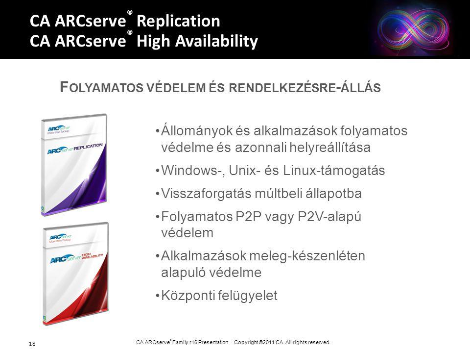 CA ARCserve ® Family r16 Presentation Copyright ©2011 CA. All rights reserved. 18 CA ARCserve ® Replication CA ARCserve ® High Availability Állományok
