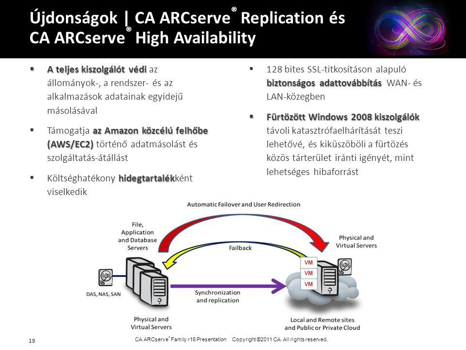 CA ARCserve ® Family r16 Presentation Copyright ©2011 CA. All rights reserved. 19  A teljes kiszolgálót védi  A teljes kiszolgálót védi az állományo