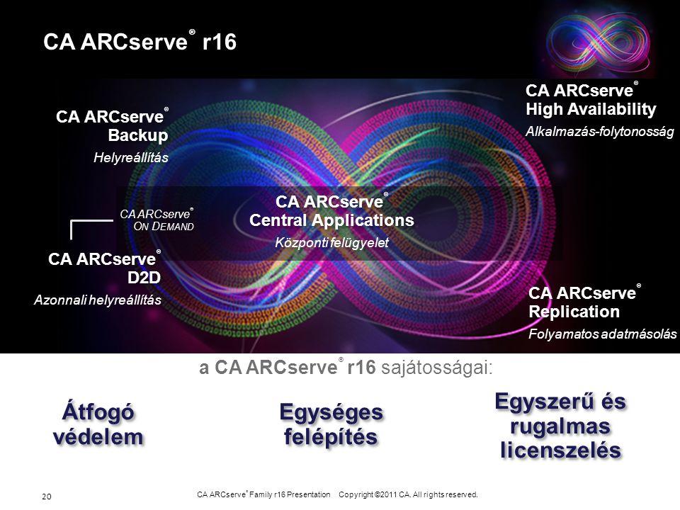 CA ARCserve ® Family r16 Presentation Copyright ©2011 CA. All rights reserved. CA ARCserve ® r16 a CA ARCserve ® r16 sajátosságai: CA ARCserve ® High
