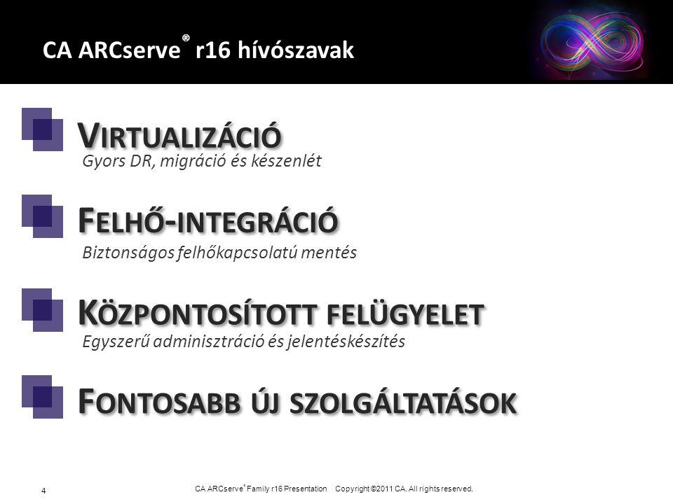 CA ARCserve ® Family r16 Presentation Copyright ©2011 CA. All rights reserved. CA ARCserve ® r16 hívószavak 4 F ONTOSABB ÚJ SZOLGÁLTATÁSOK K ÖZPONTOSÍ