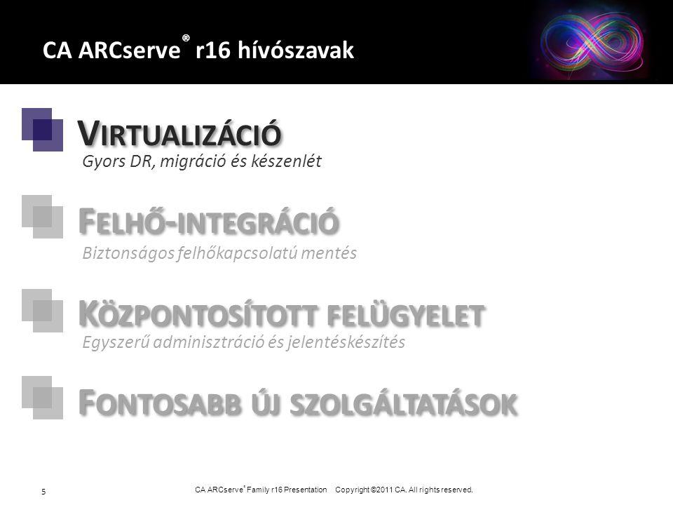 CA ARCserve ® Family r16 Presentation Copyright ©2011 CA. All rights reserved. CA ARCserve ® r16 hívószavak 5 F ONTOSABB ÚJ SZOLGÁLTATÁSOK K ÖZPONTOSÍ