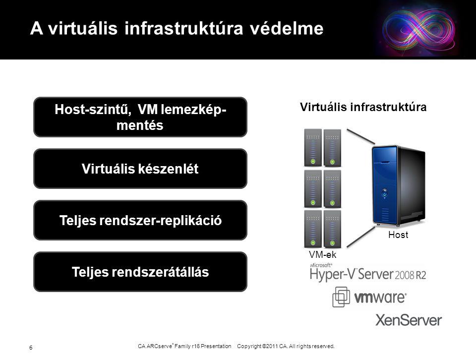 CA ARCserve ® Family r16 Presentation Copyright ©2011 CA. All rights reserved. A virtuális infrastruktúra védelme 6 VMsVMs Host VM-ek Host-szintű, VM