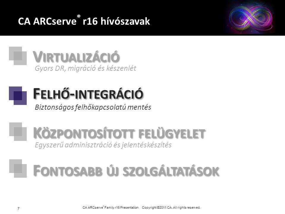 CA ARCserve ® Family r16 Presentation Copyright ©2011 CA. All rights reserved. CA ARCserve ® r16 hívószavak 7 F ONTOSABB ÚJ SZOLGÁLTATÁSOK K ÖZPONTOSÍ