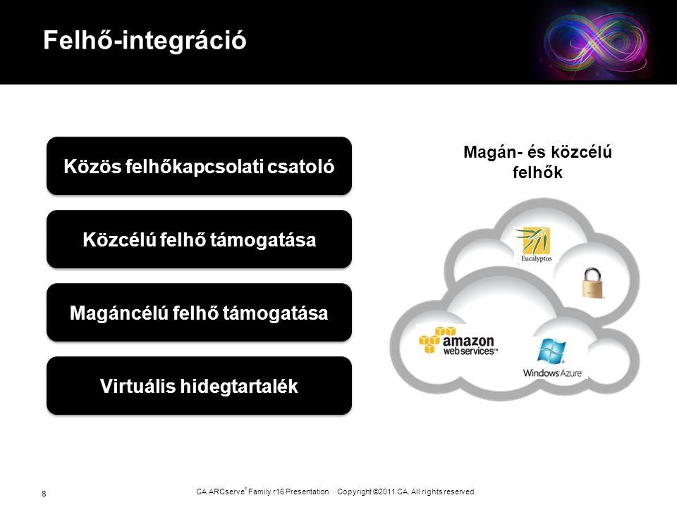 CA ARCserve ® Family r16 Presentation Copyright ©2011 CA. All rights reserved. Felhő-integráció 8 Közös felhőkapcsolati csatoló Közcélú felhő támogatá