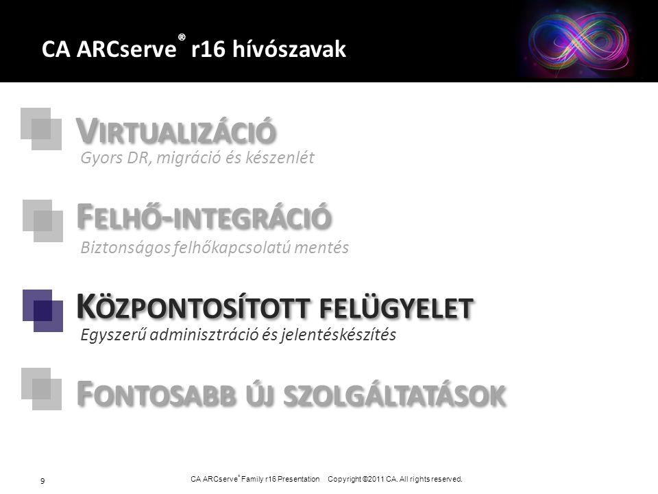 CA ARCserve ® Family r16 Presentation Copyright ©2011 CA. All rights reserved. CA ARCserve ® r16 hívószavak 9 F ONTOSABB ÚJ SZOLGÁLTATÁSOK K ÖZPONTOSÍ