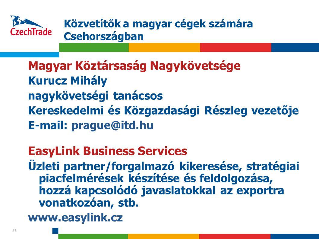 11 Közvetítők a magyar cégek számára Csehországban 11 Magyar Köztársaság Nagykövetsége Kurucz Mihály nagykövetségi tanácsos Kereskedelmi és Közgazdasá