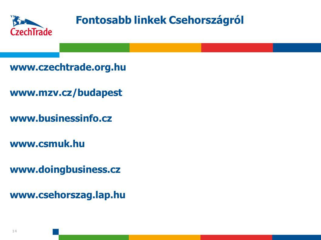 14 Fontosabb linkek Csehországról www.czechtrade.org.hu www.mzv.cz/budapest www.businessinfo.cz www.csmuk.hu www.doingbusiness.cz www.csehorszag.lap.h