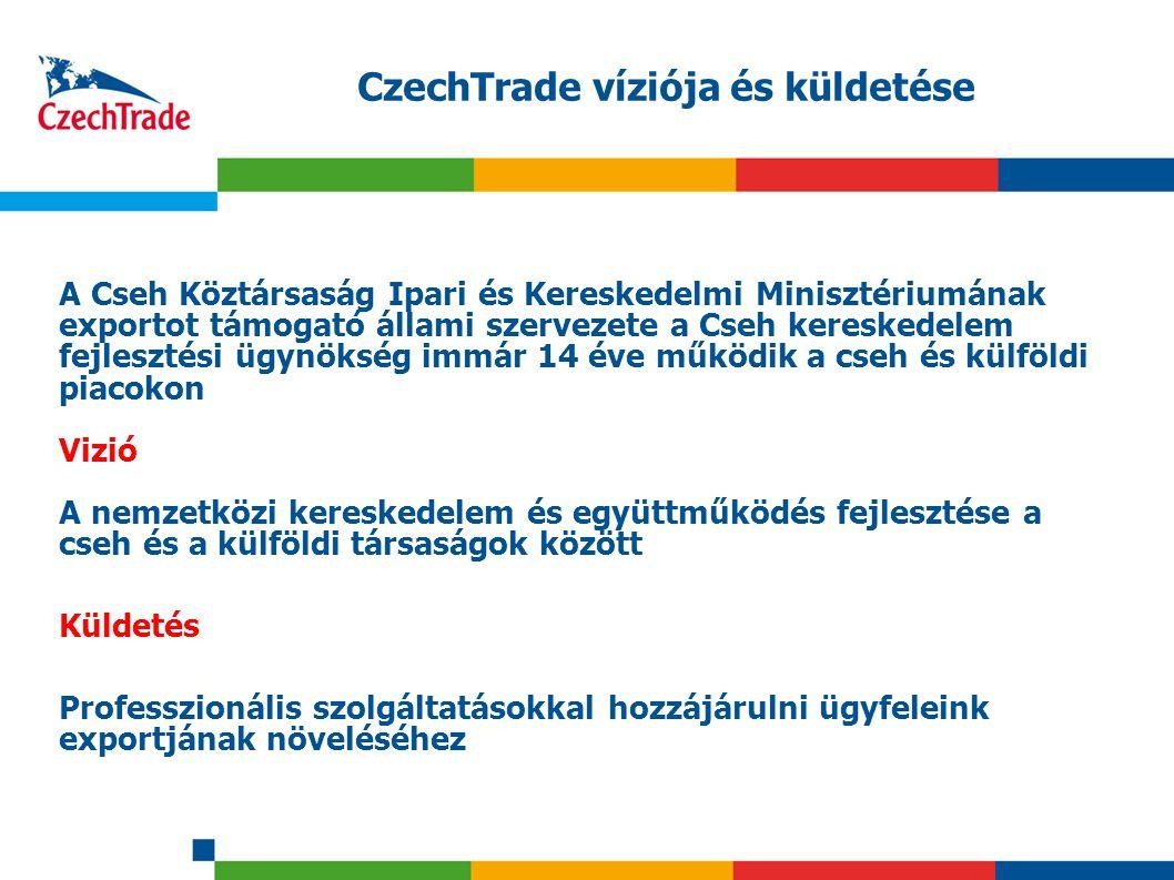 2 CzechTrade víziója és küldetése A Cseh Köztársaság Ipari és Kereskedelmi Minisztériumának exportot támogató állami szervezete a Cseh kereskedelem fe